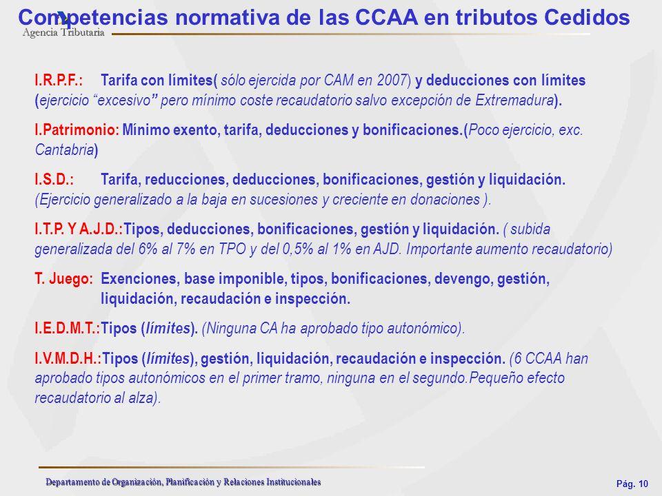 Pág. 10 Departamento de Organización, Planificación y Relaciones Institucionales Competencias normativa de las CCAA en tributos Cedidos I.R.P.F.: Tari