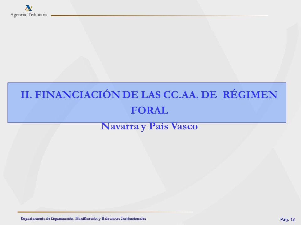 Pág. 12 Departamento de Organización, Planificación y Relaciones Institucionales II. FINANCIACIÓN DE LAS CC.AA. DE RÉGIMEN FORAL Navarra y País Vasco