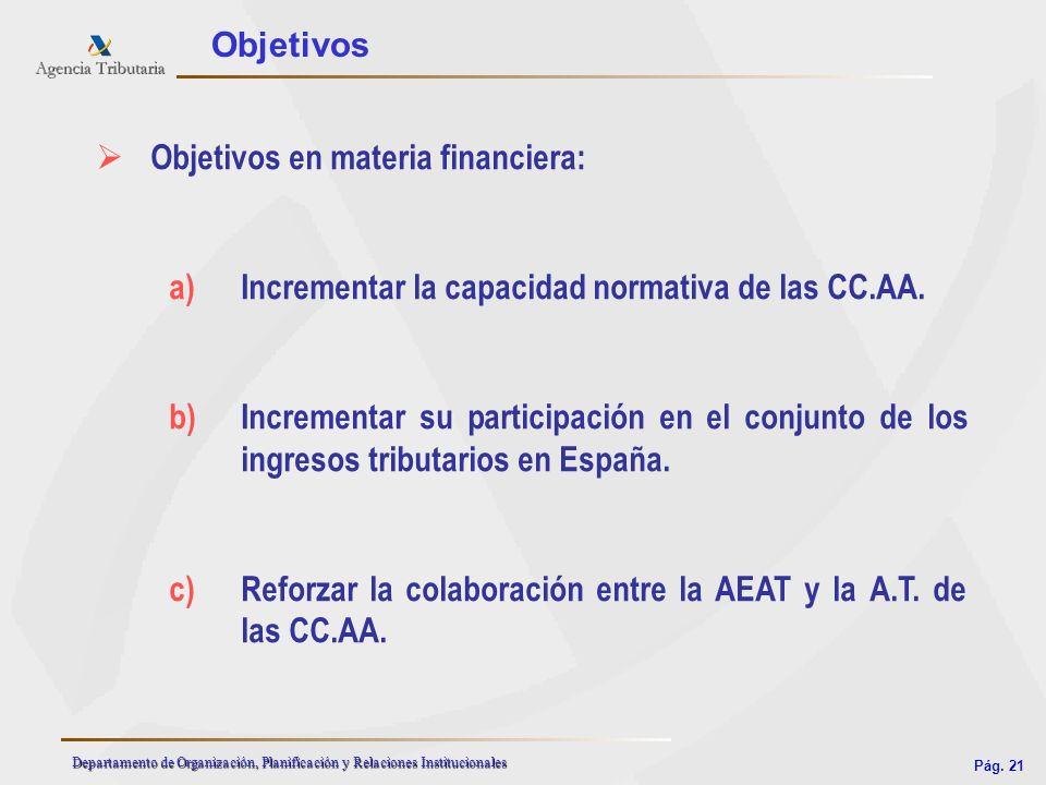 Pág. 21 Departamento de Organización, Planificación y Relaciones Institucionales Objetivos en materia financiera: a)Incrementar la capacidad normativa