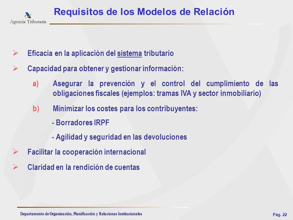 Pág. 22 Departamento de Organización, Planificación y Relaciones Institucionales Eficacia en la aplicación del sistema tributario Capacidad para obten