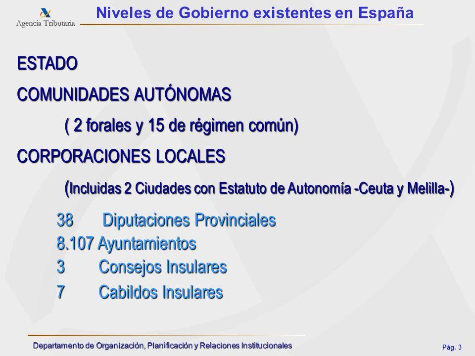 Pág. 3 Departamento de Organización, Planificación y Relaciones Institucionales Niveles de Gobierno existentes en España ESTADO COMUNIDADES AUTÓNOMAS