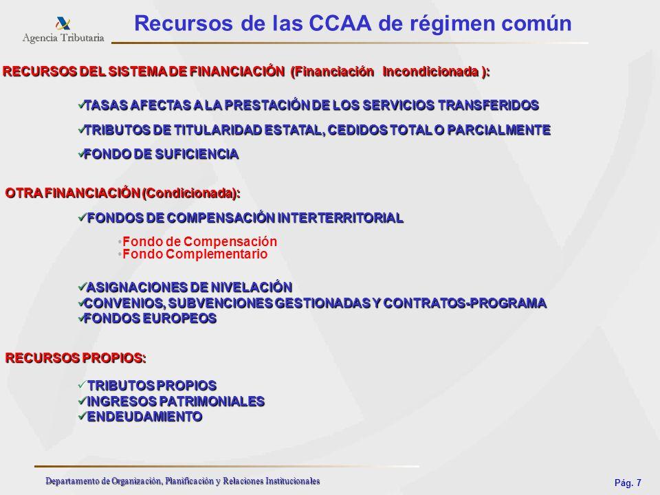 Pág. 7 Departamento de Organización, Planificación y Relaciones Institucionales RECURSOS DEL SISTEMA DE FINANCIACIÓN (Financiación Incondicionada ): T