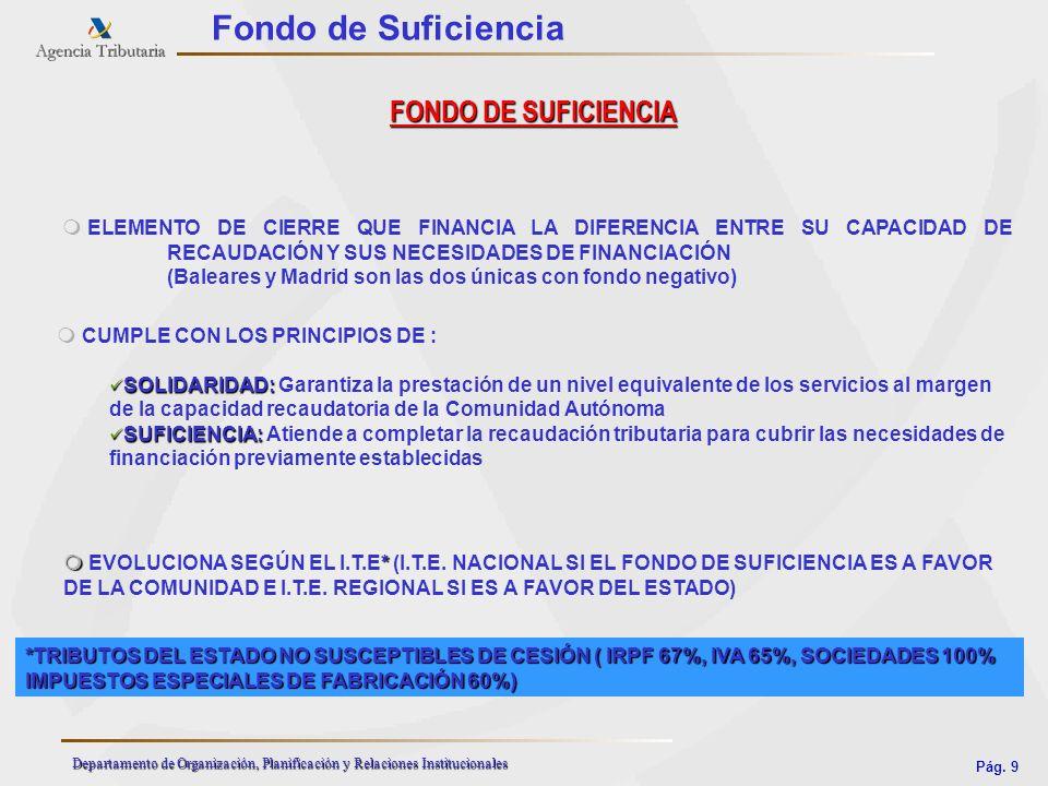 Pág. 9 Departamento de Organización, Planificación y Relaciones Institucionales Fondo de Suficiencia FONDO DE SUFICIENCIA FONDO DE SUFICIENCIA m ELEME
