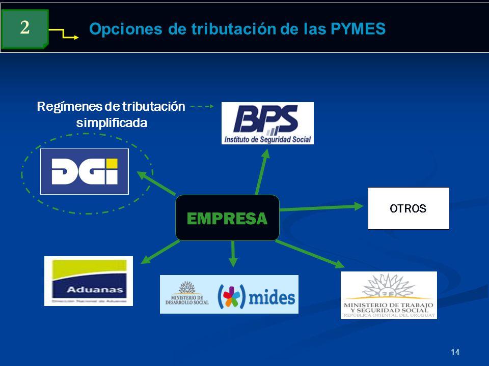 14 Opciones de tributación de las PYMES EMPRESA OTROS Regímenes de tributación simplificada 2