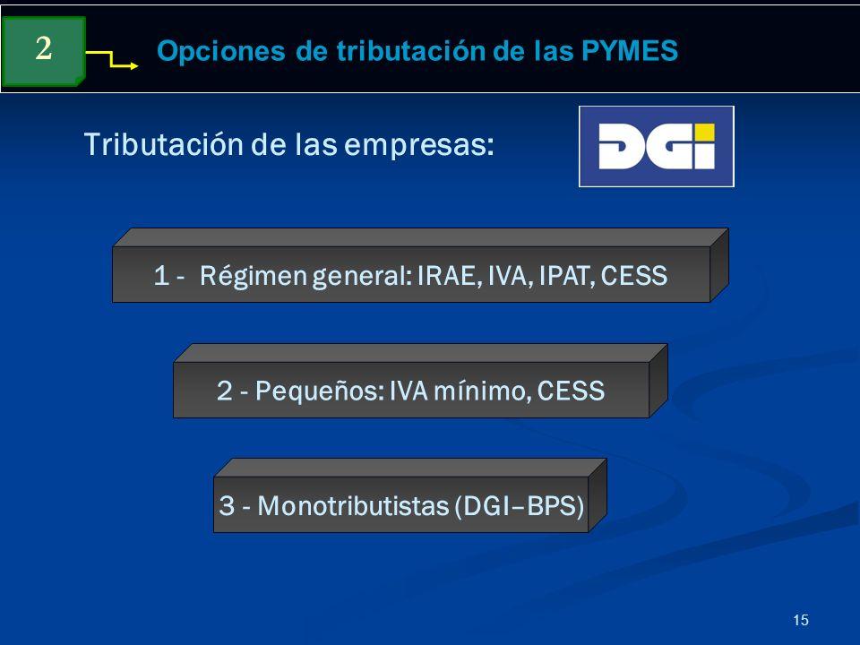 15 Opciones de tributación de las PYMES Tributación de las empresas: 1 - Régimen general: IRAE, IVA, IPAT, CESS 2 - Pequeños: IVA mínimo, CESS 3 - Mon