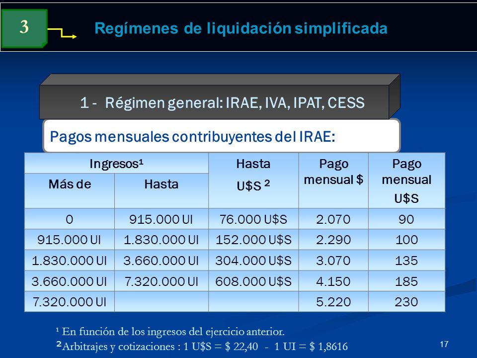 17 Regímenes de liquidación simplificada Pagos mensuales contribuyentes del IRAE: 1 - Régimen general: IRAE, IVA, IPAT, CESS 3 Ingresos¹Hasta U$S ² Pa