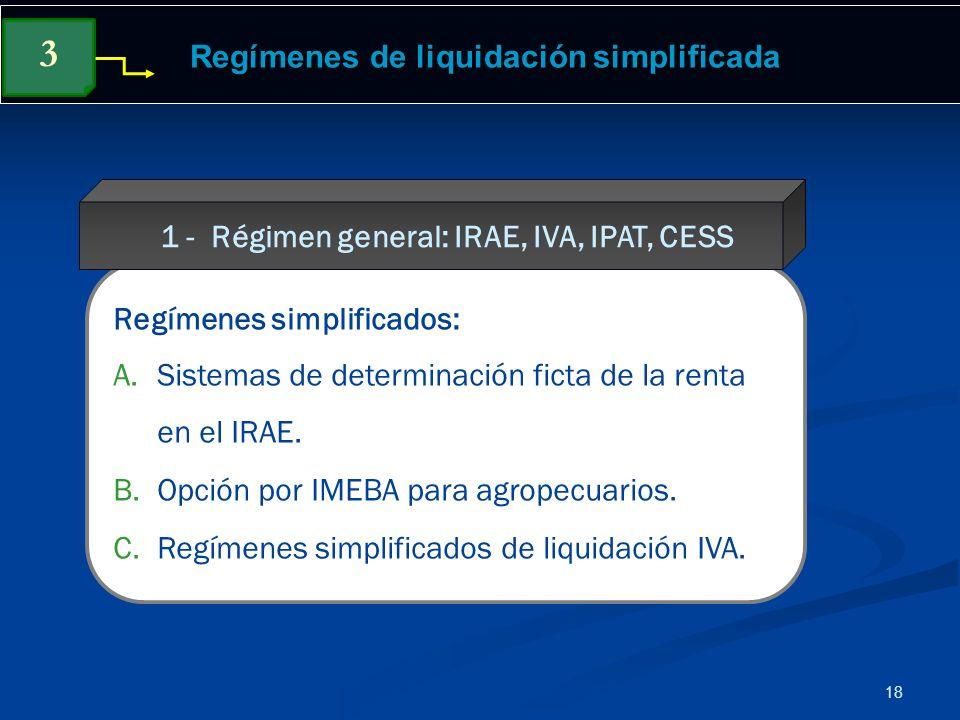 18 Regímenes de liquidación simplificada Regímenes simplificados: A. Sistemas de determinación ficta de la renta en el IRAE. B. Opción por IMEBA para