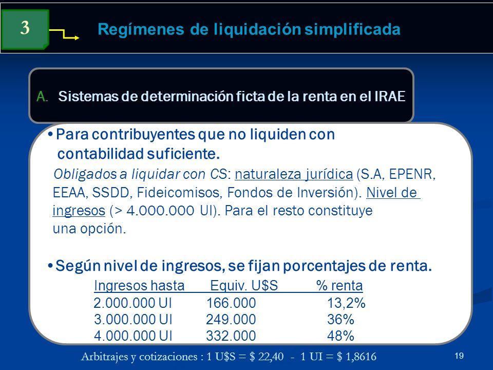 19 Regímenes de liquidación simplificada Para contribuyentes que no liquiden con contabilidad suficiente. Obligados a liquidar con CS: naturaleza jurí