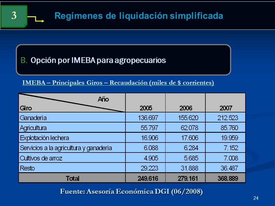 24 Regímenes de liquidación simplificada B.Opción por IMEBA para agropecuarios 3 IMEBA – Principales Giros – Recaudación (miles de $ corrientes) Fuent