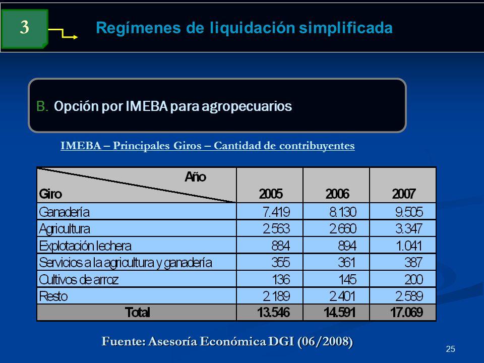 25 Regímenes de liquidación simplificada B.Opción por IMEBA para agropecuarios 3 IMEBA – Principales Giros – Cantidad de contribuyentes Fuente: Asesor