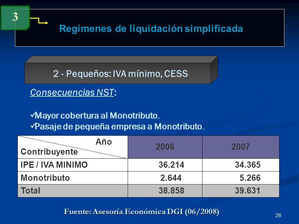 28 Regímenes de liquidación simplificada 2 - Pequeños: IVA mínimo, CESS 3 Consecuencias NST: Mayor cobertura al Monotributo. Pasaje de pequeña empresa
