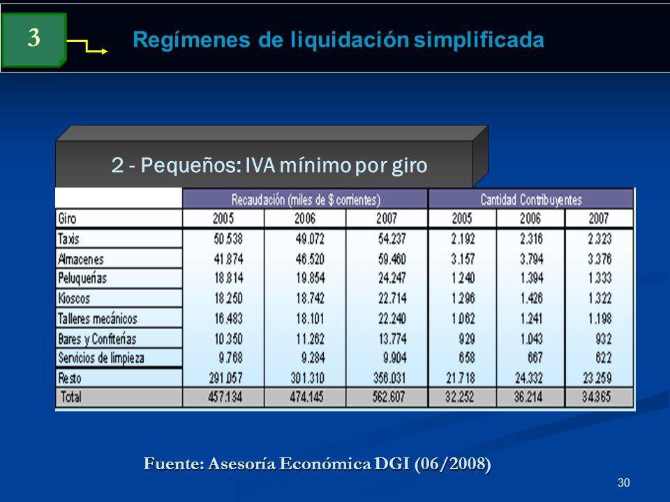 30 Regímenes de liquidación simplificada 2 - Pequeños: IVA mínimo por giro 3 Fuente: Asesoría Económica DGI (06/2008)