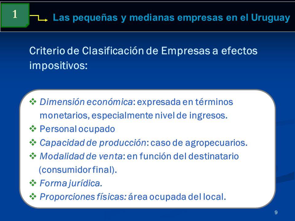 9 Las pequeñas y medianas empresas en el Uruguay Criterio de Clasificación de Empresas a efectos impositivos: 1 Dimensión económica: expresada en térm