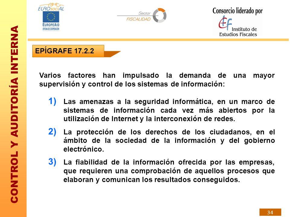 CONTROL Y AUDITORÍA INTERNA 34 EPÍGRAFE 17.2.2 Varios factores han impulsado la demanda de una mayor supervisión y control de los sistemas de informac