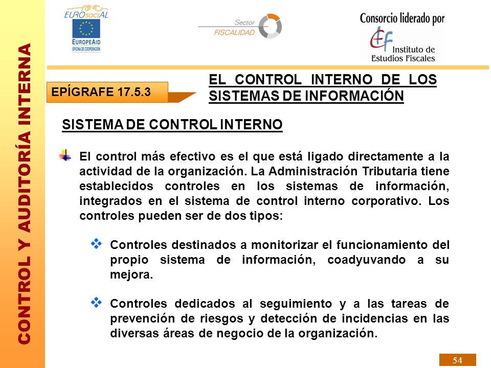 CONTROL Y AUDITORÍA INTERNA 54 SISTEMA DE CONTROL INTERNO El control más efectivo es el que está ligado directamente a la actividad de la organización