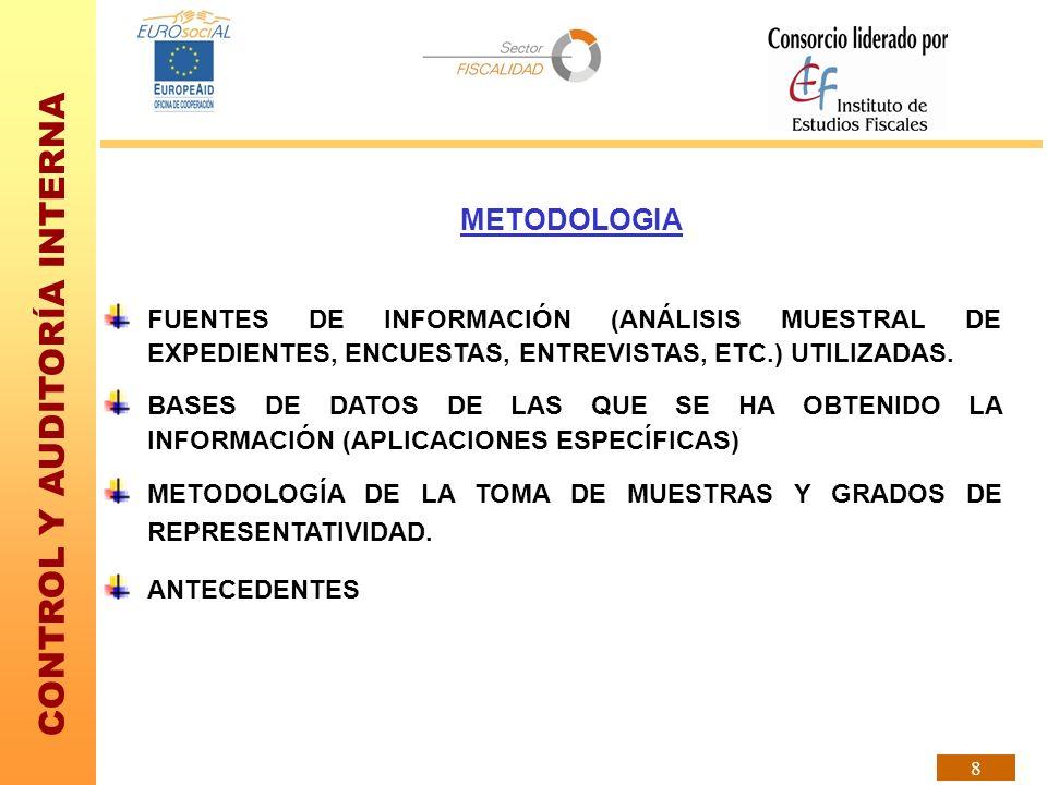 CONTROL Y AUDITORÍA INTERNA 8 METODOLOGIA FUENTES DE INFORMACIÓN (ANÁLISIS MUESTRAL DE EXPEDIENTES, ENCUESTAS, ENTREVISTAS, ETC.) UTILIZADAS. BASES DE