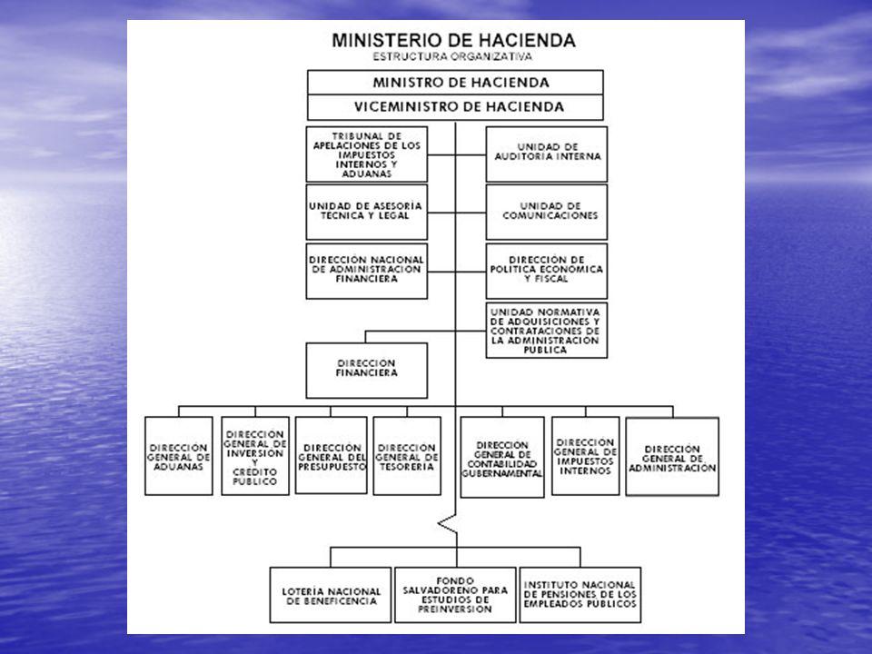 NORMATIVA Constitución de la República de El Salvador.