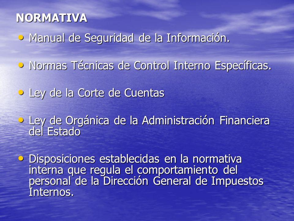 PRSN-001-E3 Preparación de Documentos del SGSI PRSN-002-E3 Control de Documentos del SGSI PRSN-004-E3 Mantenimiento de Requisitos de Seguridad de la Información PRSN-005-E1 Planificación y Ejecución de Auditorias Internas del SGSI PRSN-006-E1 Acciones Correctivas o Preventivas de Seguridad de la Información PRSN-010-E4 Clasificación y Marcado de la Información NORMATIVA