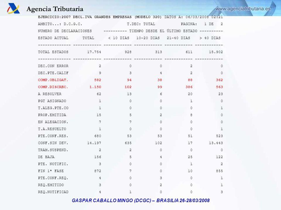 GASPAR CABALLO MINGO (DCGC) – BRASILIA 26-28/03/2008 EJERCICIO:2007 DECL.IVA GRANDES EMPRESAS (MODELO 320) DATOS A: 06/03/2008 02:21 AMBITO...: D.C.G.