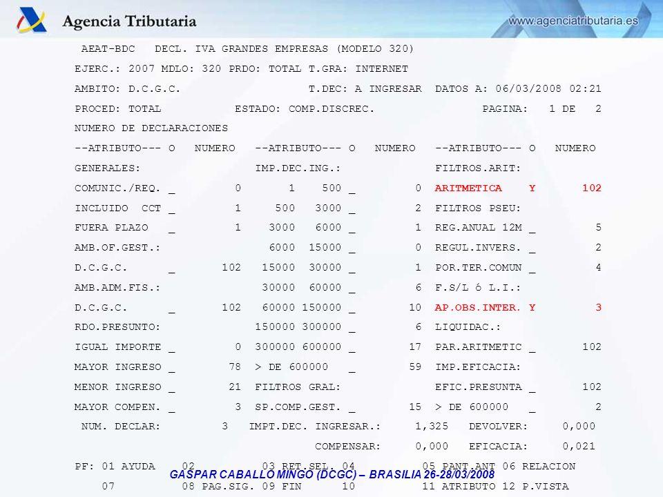GASPAR CABALLO MINGO (DCGC) – BRASILIA 26-28/03/2008 AEAT-BDC DECL. IVA GRANDES EMPRESAS (MODELO 320) EJERC.: 2007 MDLO: 320 PRDO: TOTAL T.GRA: INTERN