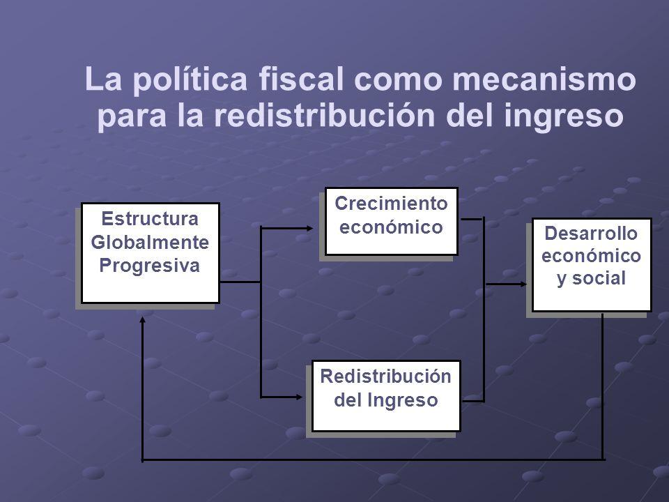 La política fiscal como mecanismo para la redistribución del ingreso Estructura Globalmente Progresiva Crecimiento económico Redistribución del Ingres