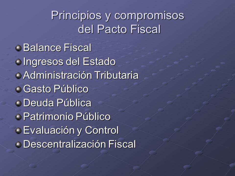 Principios y compromisos del Pacto Fiscal Balance Fiscal Ingresos del Estado Administración Tributaria Gasto Público Deuda Pública Patrimonio Público