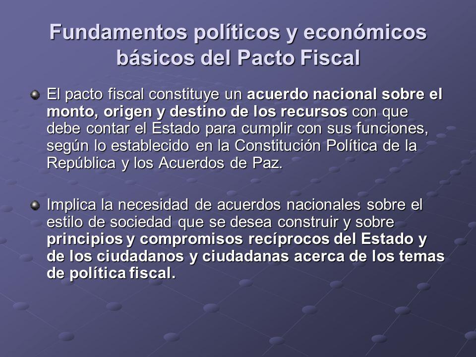 Fundamentos políticos y económicos básicos del Pacto Fiscal El pacto fiscal constituye un acuerdo nacional sobre el monto, origen y destino de los rec