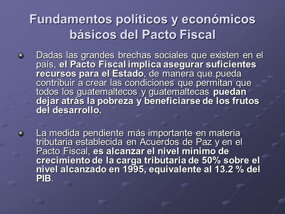 Fundamentos políticos y económicos básicos del Pacto Fiscal Dadas las grandes brechas sociales que existen en el país, el Pacto Fiscal implica asegura