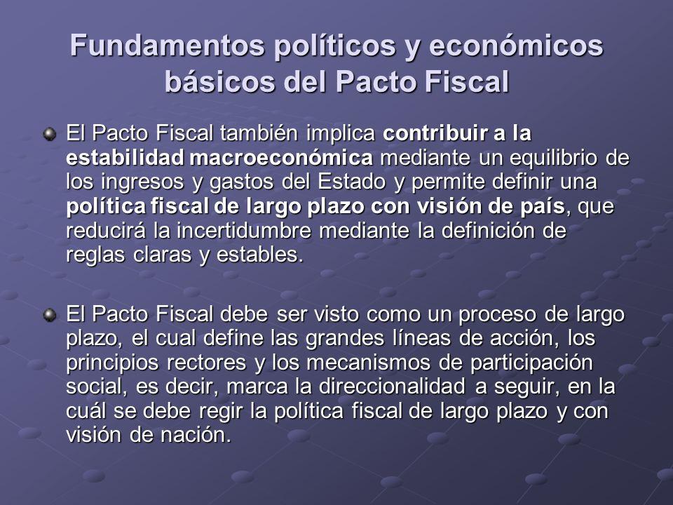 Fundamentos políticos y económicos básicos del Pacto Fiscal El Pacto Fiscal también implica contribuir a la estabilidad macroeconómica mediante un equ