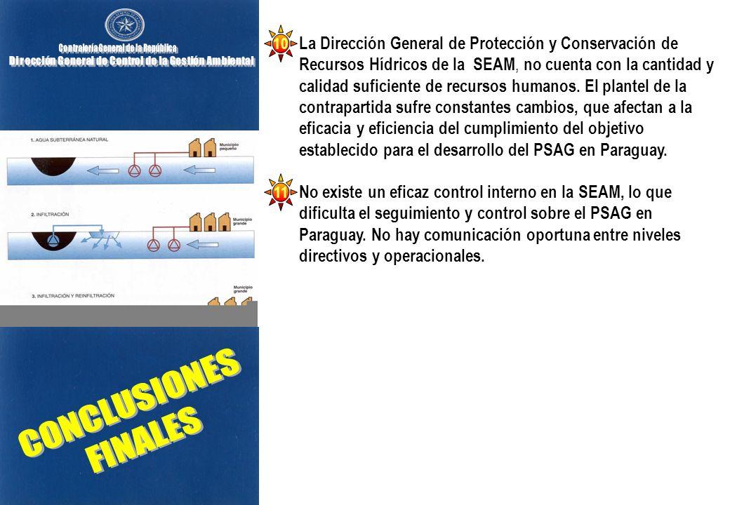La Dirección General de Protección y Conservación de Recursos Hídricos de la SEAM, no cuenta con la cantidad y calidad suficiente de recursos humanos.