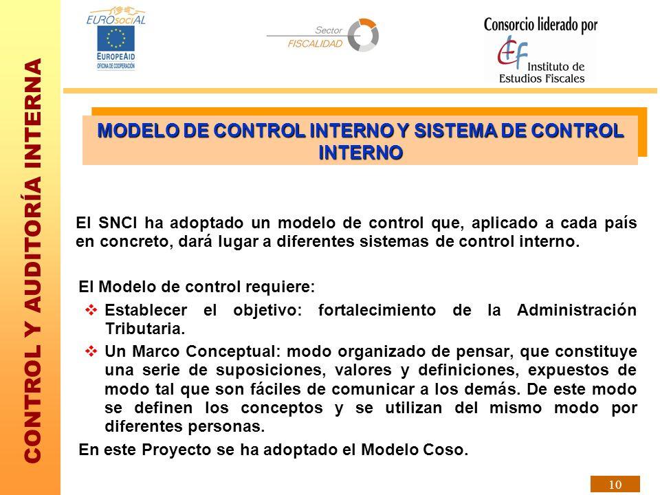 CONTROL Y AUDITORÍA INTERNA 10 MODELO DE CONTROL INTERNO Y SISTEMA DE CONTROL INTERNO El SNCI ha adoptado un modelo de control que, aplicado a cada pa