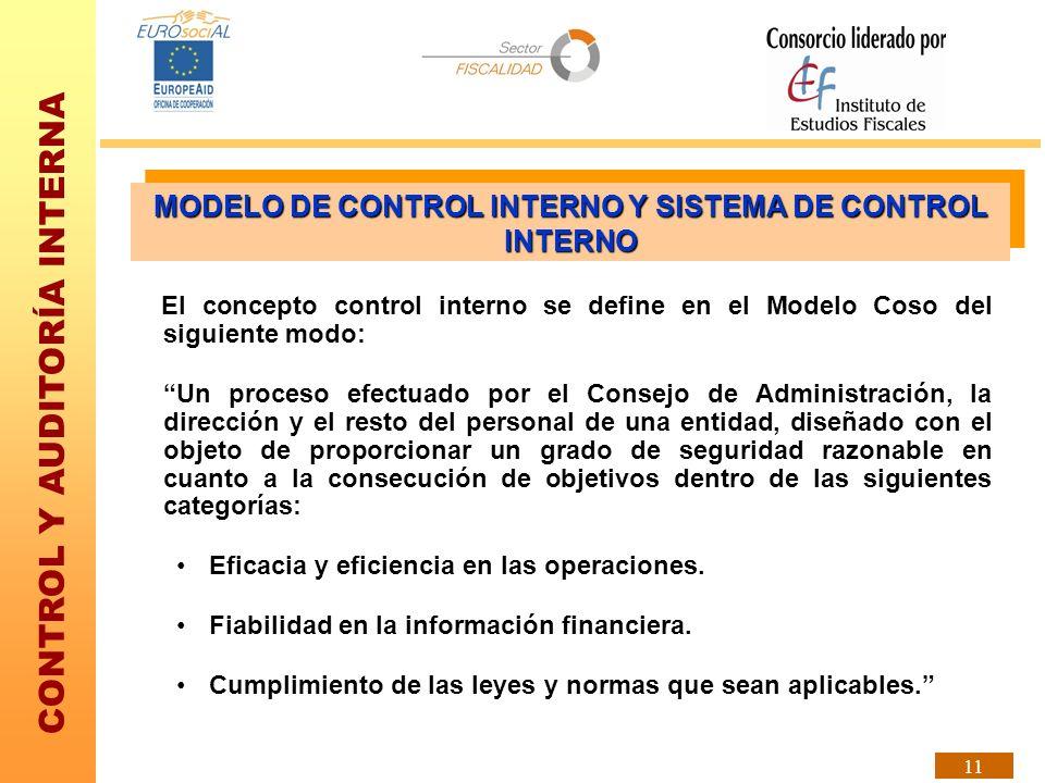 CONTROL Y AUDITORÍA INTERNA 11 El concepto control interno se define en el Modelo Coso del siguiente modo: Un proceso efectuado por el Consejo de Admi