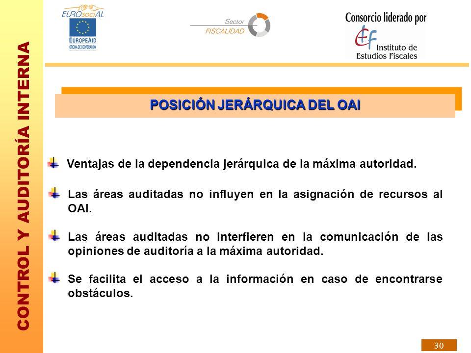 CONTROL Y AUDITORÍA INTERNA 30 POSICIÓN JERÁRQUICA DEL OAI Ventajas de la dependencia jerárquica de la máxima autoridad. Las áreas auditadas no influy