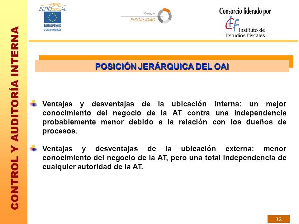 CONTROL Y AUDITORÍA INTERNA 32 POSICIÓN JERÁRQUICA DEL OAI Ventajas y desventajas de la ubicación interna: un mejor conocimiento del negocio de la AT