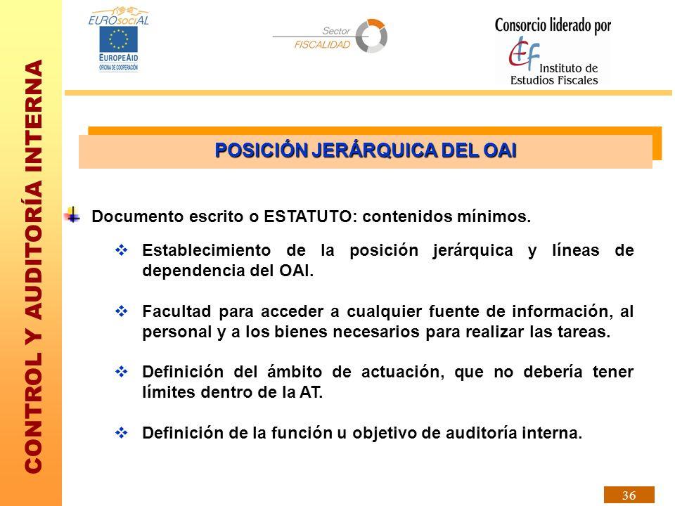 CONTROL Y AUDITORÍA INTERNA 36 POSICIÓN JERÁRQUICA DEL OAI Documento escrito o ESTATUTO: contenidos mínimos. Establecimiento de la posición jerárquica