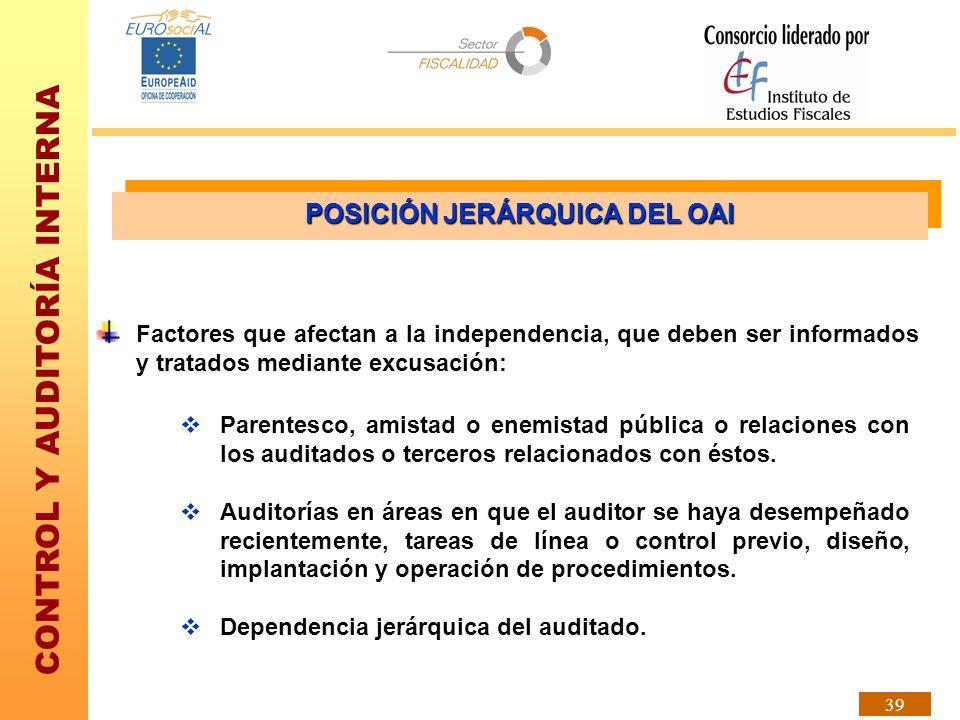 CONTROL Y AUDITORÍA INTERNA 39 Factores que afectan a la independencia, que deben ser informados y tratados mediante excusación: Parentesco, amistad o