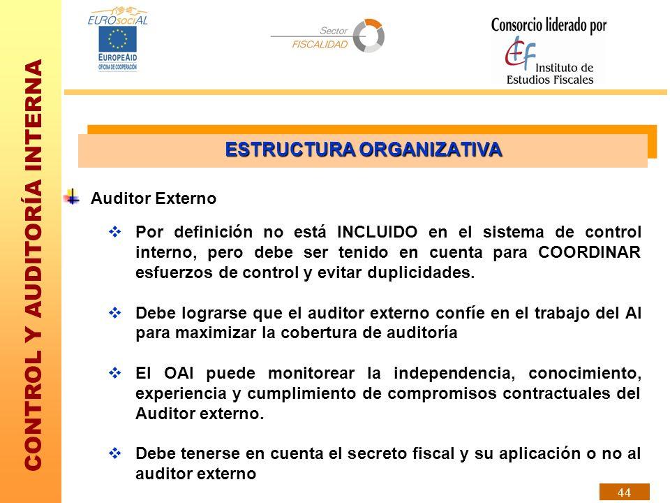 CONTROL Y AUDITORÍA INTERNA 44 Auditor Externo Por definición no está INCLUIDO en el sistema de control interno, pero debe ser tenido en cuenta para C