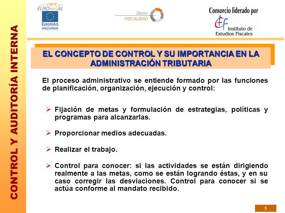 CONTROL Y AUDITORÍA INTERNA 5 El proceso administrativo se entiende formado por las funciones de planificación, organización, ejecución y control: Fij