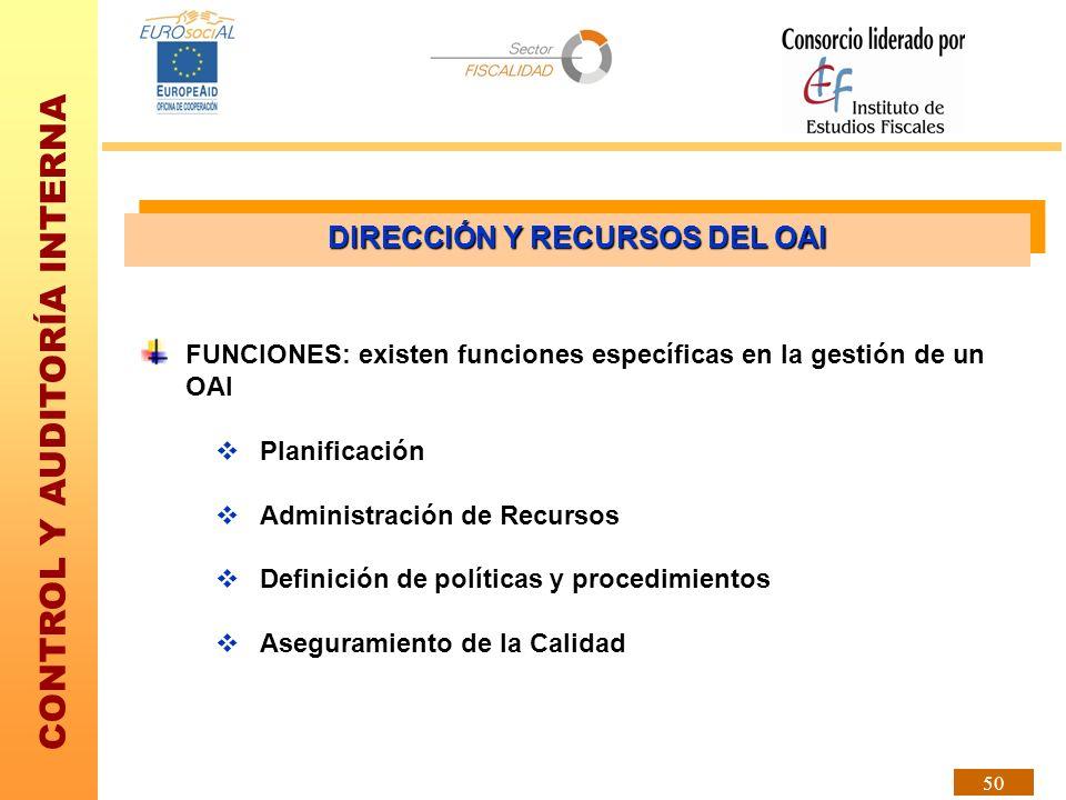 CONTROL Y AUDITORÍA INTERNA 50 Planificación Administración de Recursos Definición de políticas y procedimientos Aseguramiento de la Calidad FUNCIONES