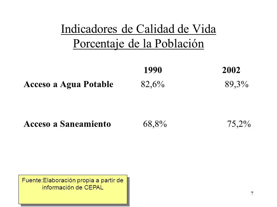 7 Indicadores de Calidad de Vida Porcentaje de la Población 1990 2002 Acceso a Agua Potable 82,6% 89,3% Acceso a Saneamiento 68,8% 75,2% Fuente:Elabor