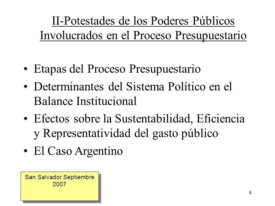 8 II-Potestades de los Poderes Públicos Involucrados en el Proceso Presupuestario Etapas del Proceso Presupuestario Determinantes del Sistema Político