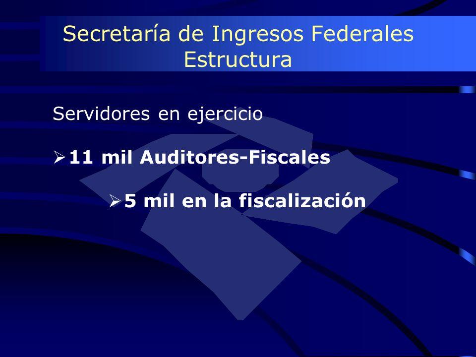 Secretaría de Ingresos Federales Estructura Servidores en ejercicio 11 mil Auditores-Fiscales 5 mil en la fiscalización