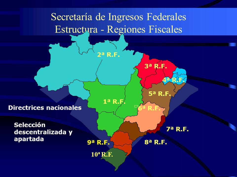 Secretaría de Ingresos Federales Estructura - Regiones Fiscales 1ª R.F. 2ª R.F. 3ª R.F. 4ª R.F. 5ª R.F. 6ª R.F. 7ª R.F. 8ª R.F. 9ª R.F. 10ª R.F. Selec