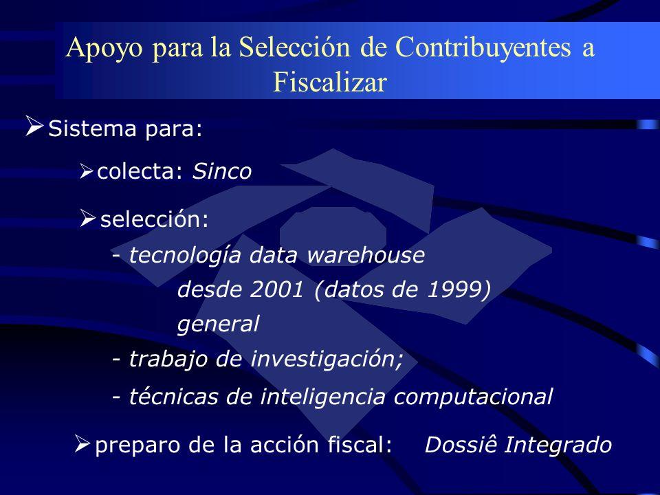 Apoyo para la Selección de Contribuyentes a Fiscalizar Sistema para: colecta: Sinco selección: - tecnología data warehouse desde 2001 (datos de 1999)