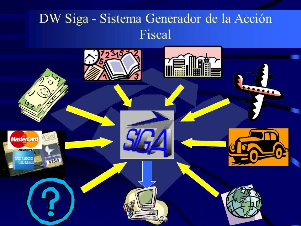 DW Siga - Sistema Generador de la Acción Fiscal