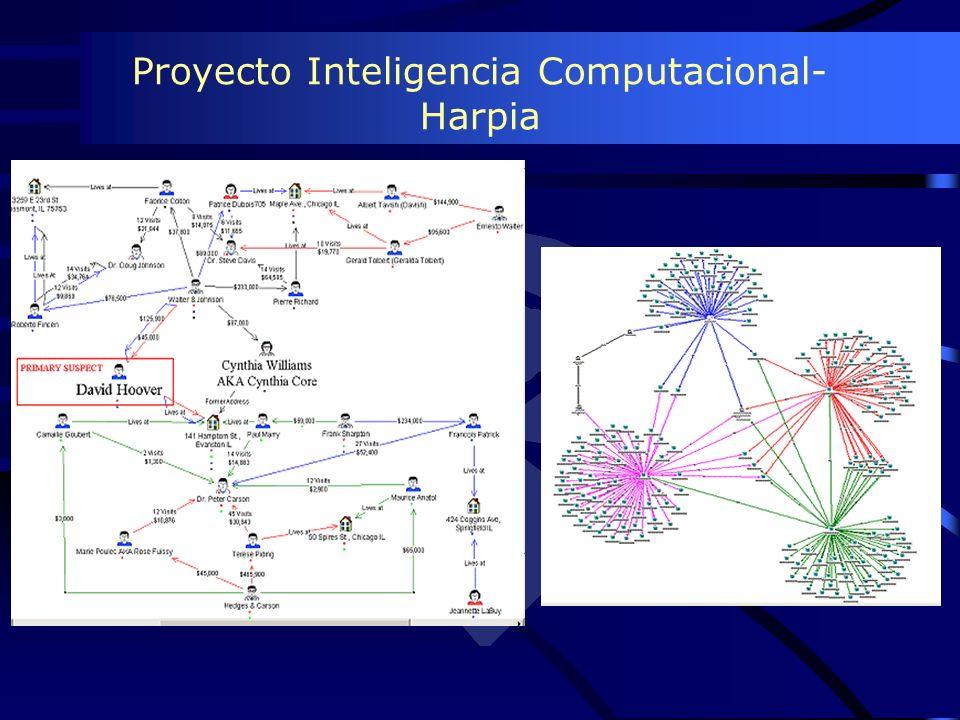 Proyecto Inteligencia Computacional- Harpia