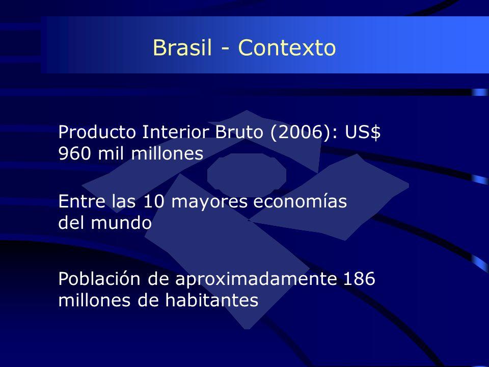 Brasil - Contexto Producto Interior Bruto (2006): US$ 960 mil millones Entre las 10 mayores economías del mundo Población de aproximadamente 186 millo