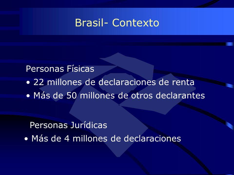 Brasil- Contexto Personas Físicas 22 millones de declaraciones de renta Más de 50 millones de otros declarantes Personas Jurídicas Más de 4 millones d