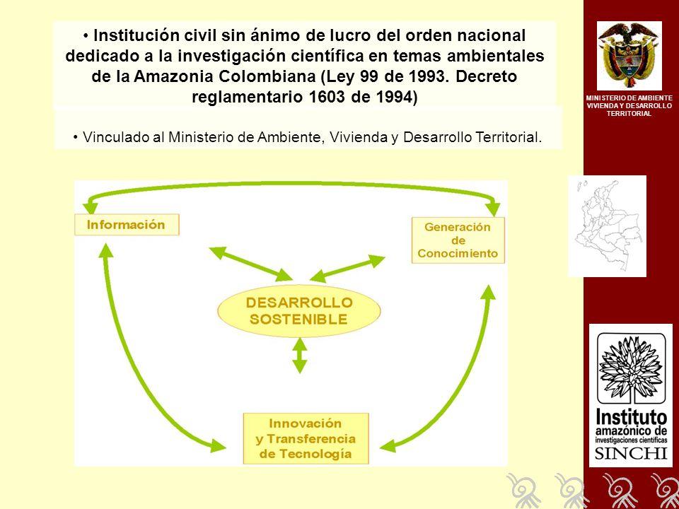 Modelos agroindustriales amazónicos Camu camu Piñas Nativas Ají Arazá Copuazú MINISTERIO DE AMBIENTE VIVIENDA Y DESARROLLO TERRITORIAL Participación del Instituto en la iniciativa BIOCAN Se enmarca en la Política de Mercados Verdes.