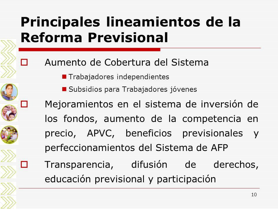 10 Principales lineamientos de la Reforma Previsional Aumento de Cobertura del Sistema Trabajadores independientes Subsidios para Trabajadores jóvenes